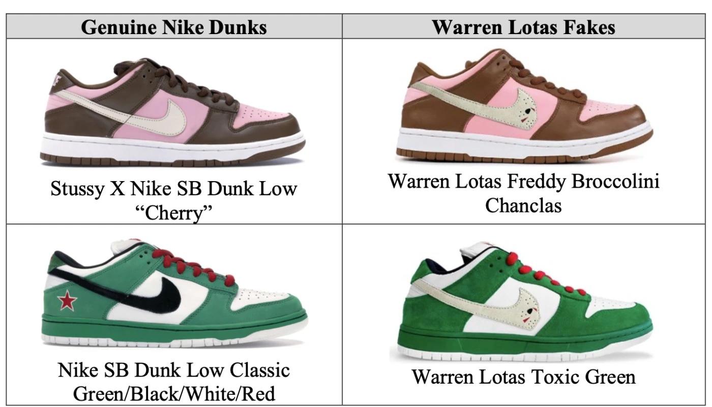 Nike Dunk Low Warren Lotas