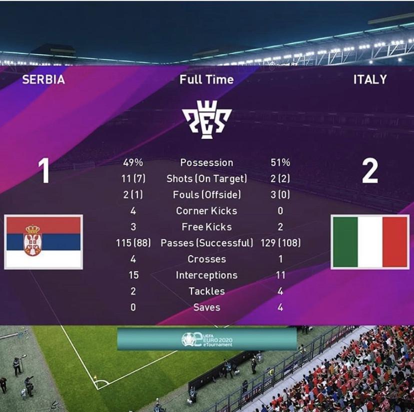 PES Italia Serbia