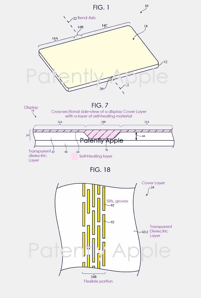smartphone display foldable